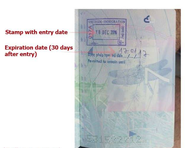 Phu Quoc Visa Exemption Look Like